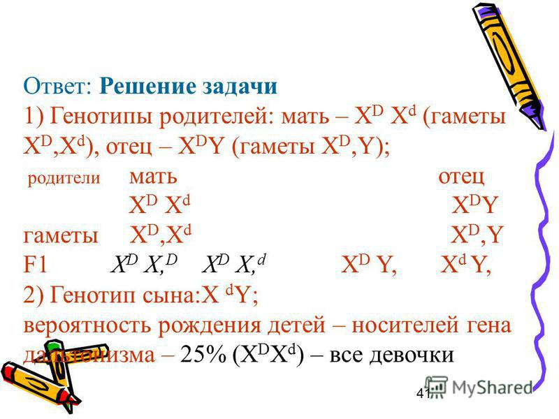 41 Ответ: Решение задачи 1) Генотипы родителей: мать – Х D Х d (гаметы Х D,Х d ), отец – Х D Y (гаметы Х D,Y); родители мать отец Х D Х d Х D Y гаметы Х D,Х d Х D,Y F1 Х D Х, D Х D Х, d Х D Y, Х d Y, 2) Генотип сына:X d Y; вероятность рождения детей