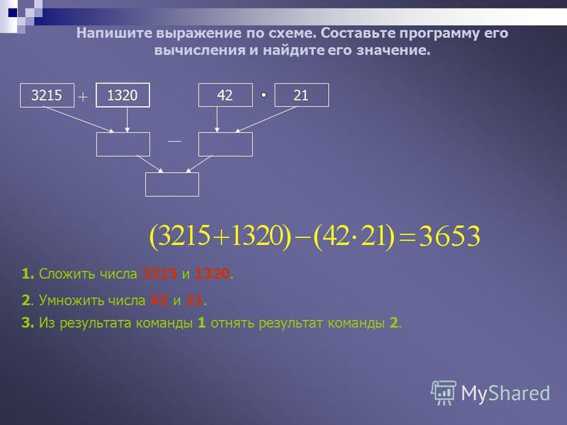 Напишите выражение по схеме. Составьте программу его вычисления и найдите его значение. 3215 1320 4221 1. Сложить числа 3215 и 1320. 2. Умножить числа 42 и 21. 3. Из результата команды 1 отнять результат команды 2.