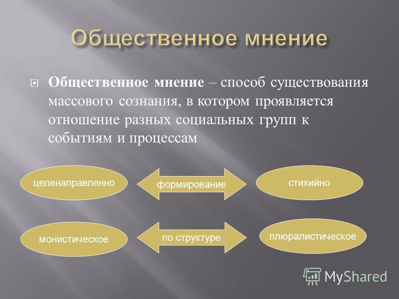 Общественное мнение – способ существования массового сознания, в котором проявляется отношение разных социальных групп к событиям и процессам формирование целенаправленностихийно по структуре монистическое плюралистическое