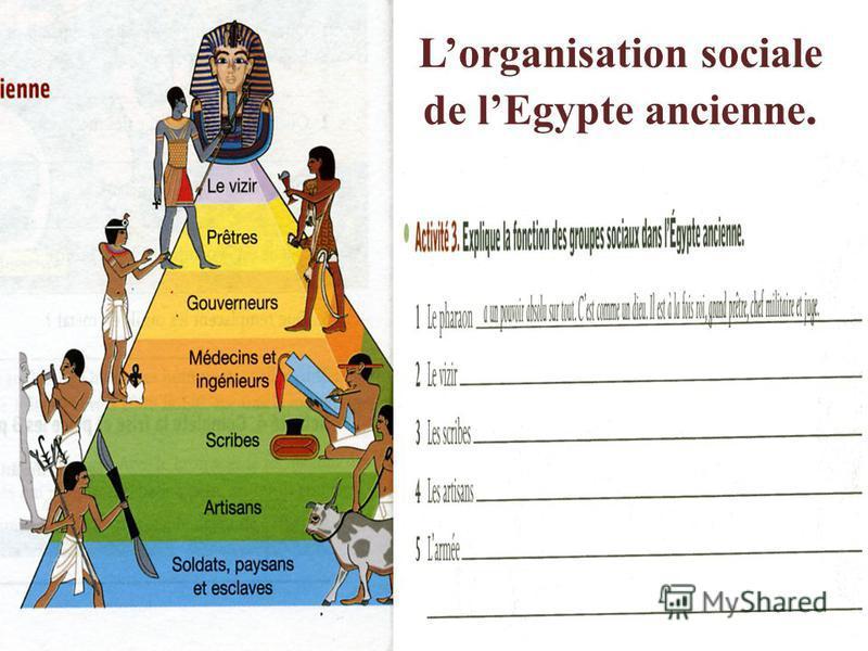 Lorganisation sociale de lEgypte ancienne.