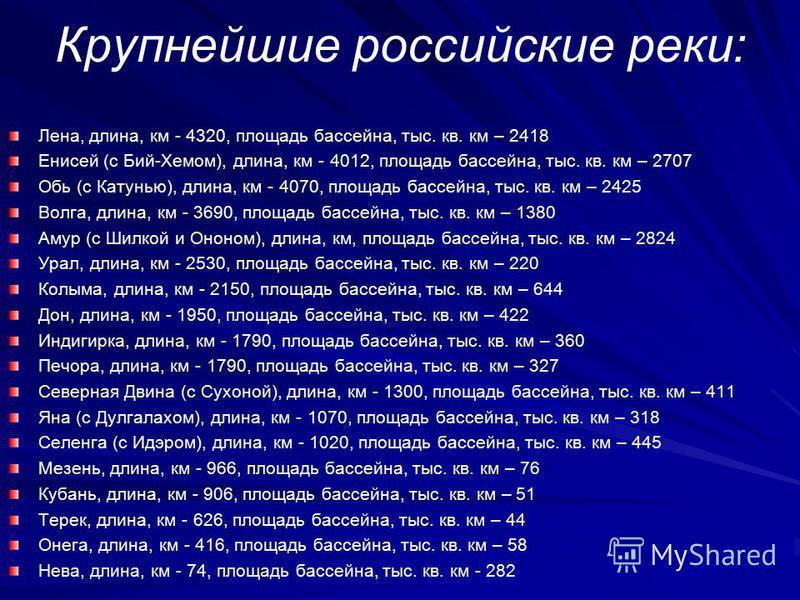 Крупнейшие российские реки: Лена, длина, км - 4320, площадь бассейна, тыс. кв. км – 2418 Енисей (с Бий-Хемом), длина, км - 4012, площадь бассейна, тыс. кв. км – 2707 Обь (с Катунью), длина, км - 4070, площадь бассейна, тыс. кв. км – 2425 Волга, длина