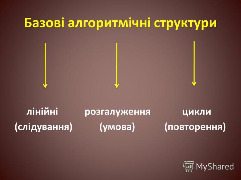 Базові алгоритмічні структури лінійні розгалуження цикли (слідування) (умова) (повторення)