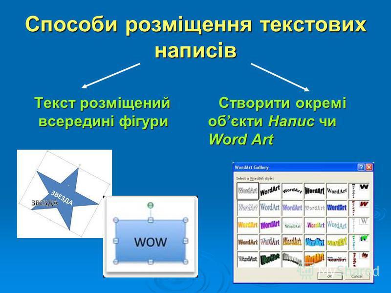 Способи розміщення текстових написів Текст розміщений всередині фігури Текст розміщений всередині фігури Створити окремі обєкти Напис чи Word Art Створити окремі обєкти Напис чи Word Art