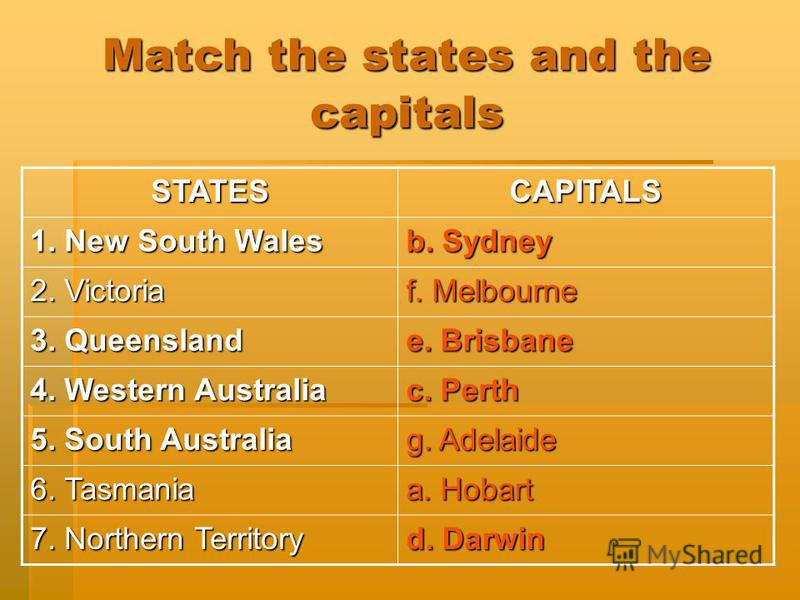 Match the states and the capitals STATESCAPITALS 1. New South Wales b. Sydney 2. Victoria f. Melbourne 3. Queensland e. Brisbane 4. Western Australia c. Perth 5. South Australia g. Adelaide 6. Tasmania a. Hobart 7. Northern Territory d. Darwin