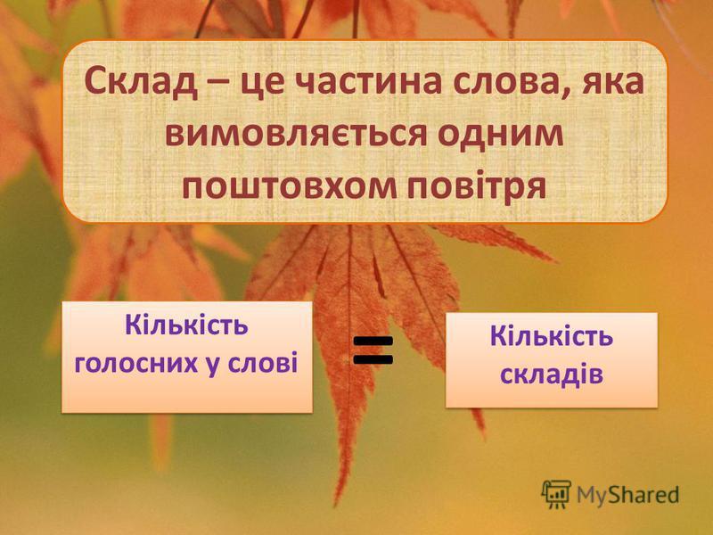 Склад – це частина слова, яка вимовляється одним поштовхом повітря Кількість голосних у слові Кількість складів =