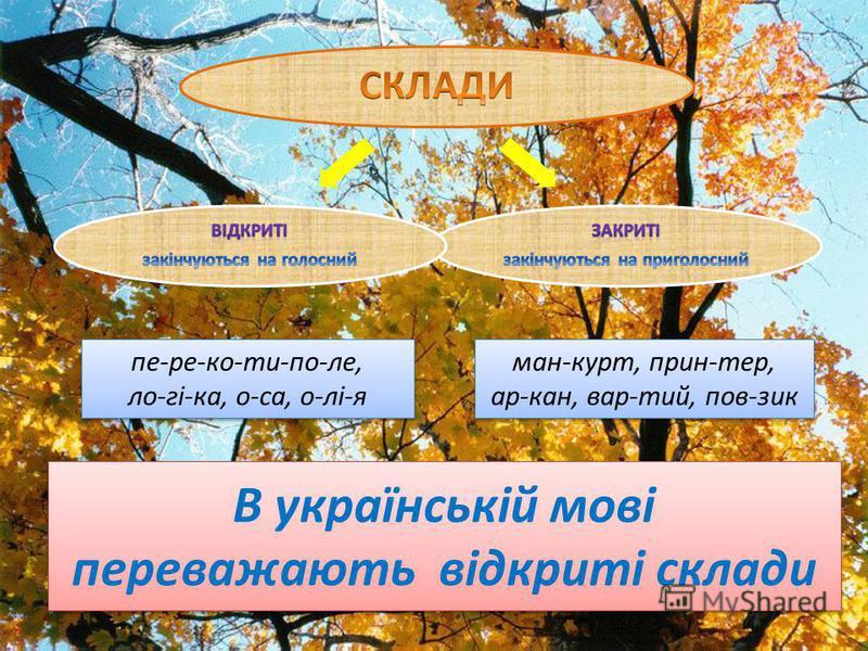 В українській мові переважають відкриті склади В українській мові переважають відкриті склади пе-ре-ко-ти-по-ле, ло-гі-ка, о-са, о-лі-я пе-ре-ко-ти-по-ле, ло-гі-ка, о-са, о-лі-я ман-курт, прин-тер, ар-кан, вар-тий, пов-зик