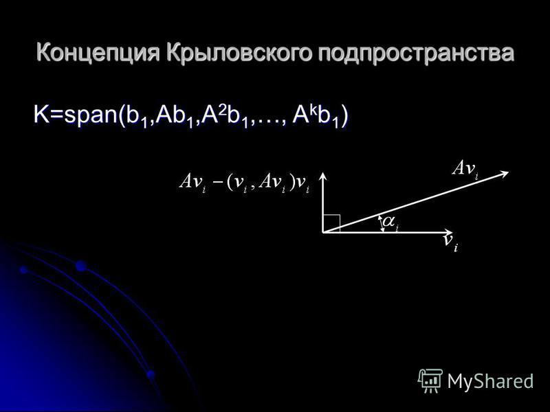 Недостатки: Неочевидные формулы работы с матрицами в компактном виде. Неочевидные формулы работы с матрицами в компактном виде. Трудоемкий последовательный доступ к конкретному элементу матрицы. Трудоемкий последовательный доступ к конкретному элемен