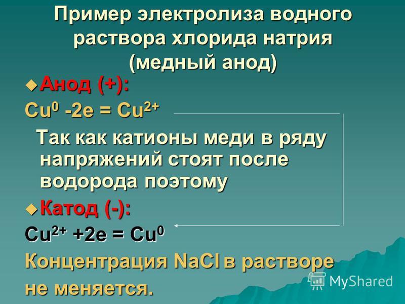 Пример электролиза водного раствора хлорида натрия (медный анод) Анод (+): Анод (+): Сu 0 -2 е = Сu 2+ Так как катионы меди в ряду напряжений стоят после водорода поэтому Так как катионы меди в ряду напряжений стоят после водорода поэтому Катод (-):