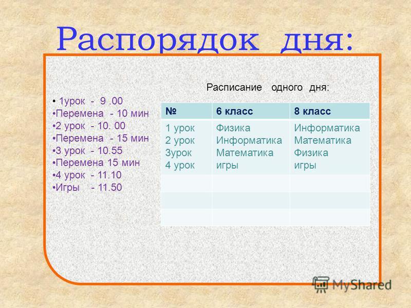 Распорядок дня: 1 урок - 9.00 Перемена - 10 мин 2 урок - 10. 00 Перемена - 15 мин 3 урок - 10.55 Перемена 15 мин 4 урок - 11.10 Игры - 11.50 Расписание одного дня: 6 класс 8 класс 1 урок 2 урок 3 урок 4 урок Физика Информатика Математика игры Информа
