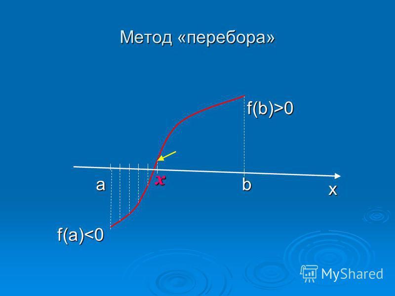 f(b)>0 f(b)>0 a b a b f(a)<0 f(a)<0 Метод «перебора» x x