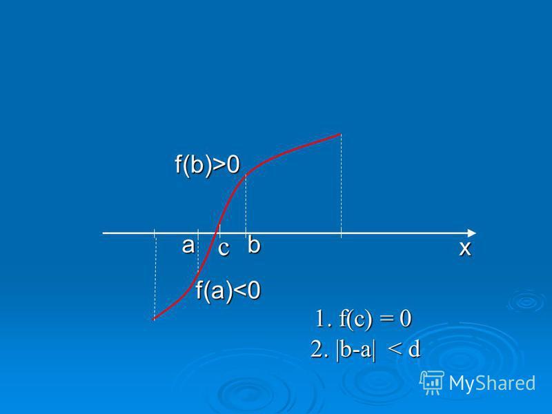 f(b)>0 f(b)>0 a b a b f(a)<0 f(a)<0 кс 2. |b-a| < d 1. f(c) = 0