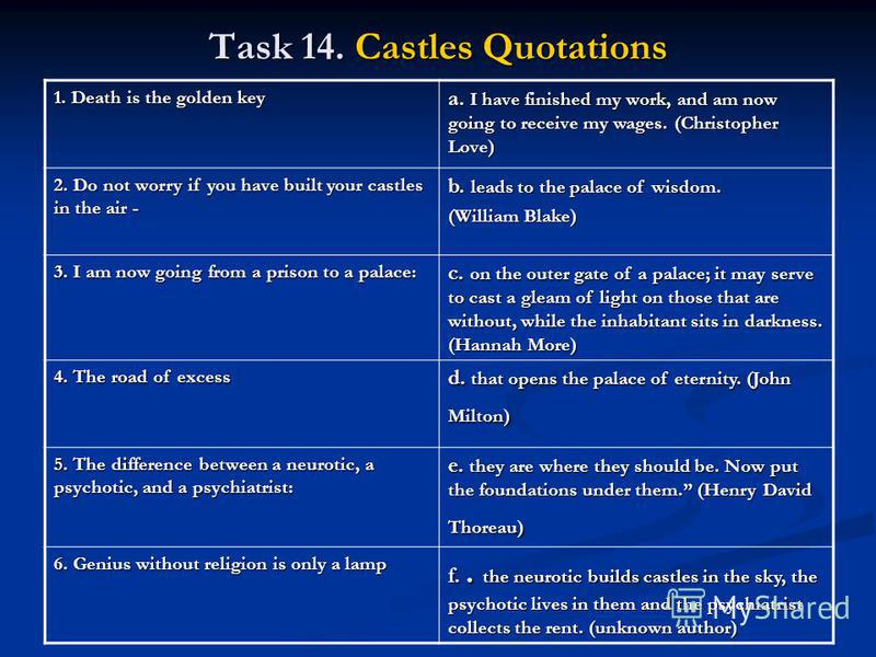 Task 14. Castles Quotations 1. Death is the golden key a. I have finished my work, and am now going to receive my wages. (Christopher Love) 2. Do not worry if you have built your castles in the air - b. leads to the palace of wisdom. (William Blake)
