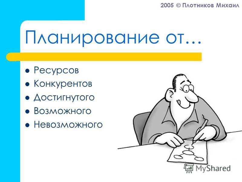 2005 Плотников Михаил Планирование от… Ресурсов Конкурентов Достигнутого Возможного Невозможного