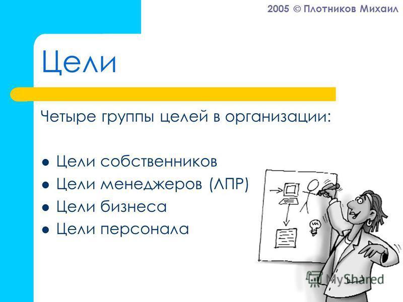 Цели Четыре группы целей в организации: Цели собственников Цели менеджеров (ЛПР) Цели бизнеса Цели персонала