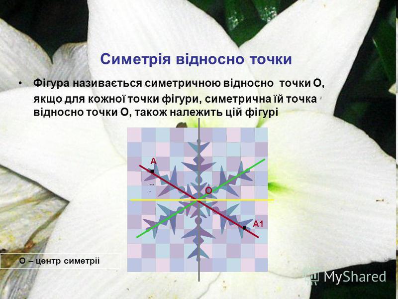 Симетрія відносно точки ….…. Фігура називається симетричною відносно точки О, якщо для кожної точки фігури, симетрична їй точка відносно точки О, також належить цій фігурі.. А А1 О О – центр симетріі