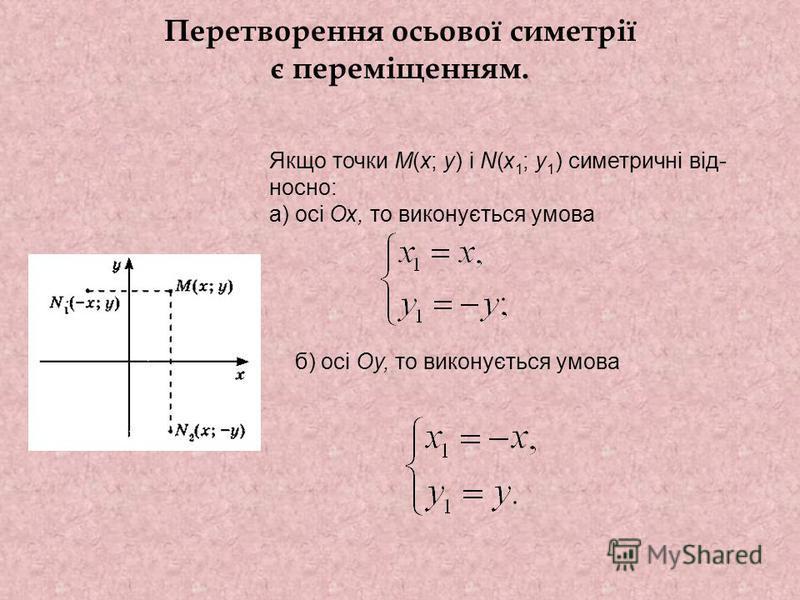 Перетворення осьової симетрії є переміщенням. Якщо точки М(х; у) і N(x 1 ; y 1 ) симетричні від носно: а) осі Ох, то виконується умова б) осі Оу, то виконується умова