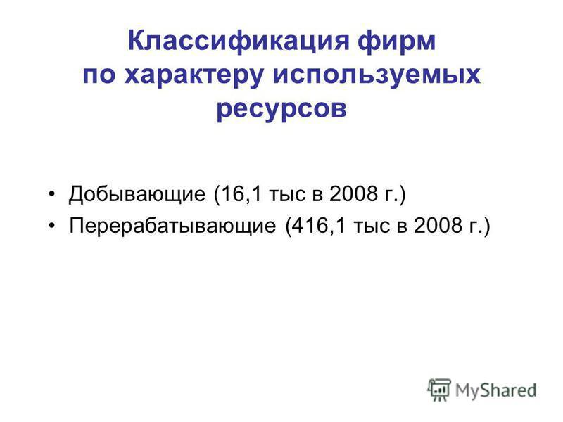 Классификация фирм по характеру используемых ресурсов Добывающие (16,1 тыс в 2008 г.) Перерабатывающие (416,1 тыс в 2008 г.)