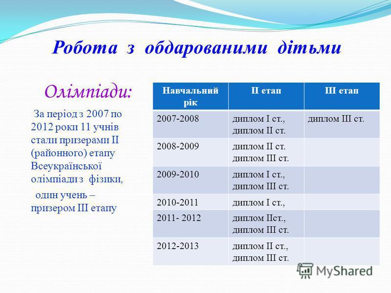 Олімпіади: За період з 2007 по 2012 роки 11 учнів стали призерами ІІ (районного) етапу Всеукраїнської олімпіади з фізики, один учень – призером ІІІ етапу Робота з обдарованими дітьми Навчальний рік ІІ етапІІІ етап 2007-2008диплом І ст., диплом ІІ ст.