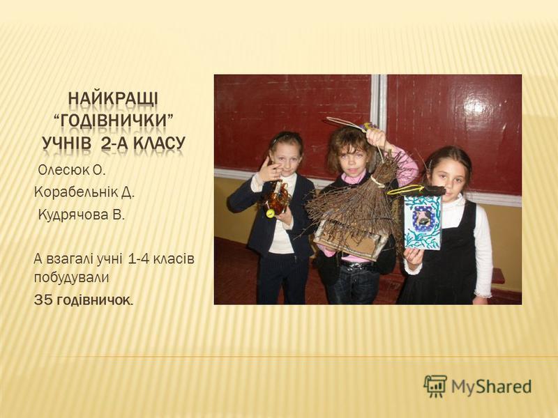 Олесюк О. Корабельнік Д. Кудрячова В. А взагалі учні 1-4 класів побудували 35 годівничок.