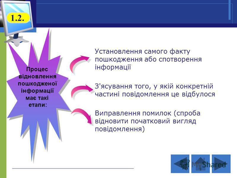 Установлення самого факту пошкодження або спотворення інформації З'ясування того, у якій конкретній частині повідомлення це відбулося Виправлення помилок (спроба відновити початковий вигляд повідомлення) 1.2. Процес відновлення пошкодженої інформації