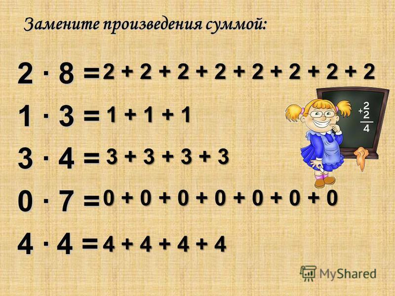 Замените произведения суммой: 2 · 8 = 1 · 3 = 3 · 4 = 0 · 7 = 4 ·4 = 2 + 2 + 2 + 2 + 2 + 2 + 2 + 2 1 + 1 + 1 3 + 3 + 3 + 3 0 + 0 + 0 + 0 + 0 + 0 + 0 4 + 4 + 4 + 4