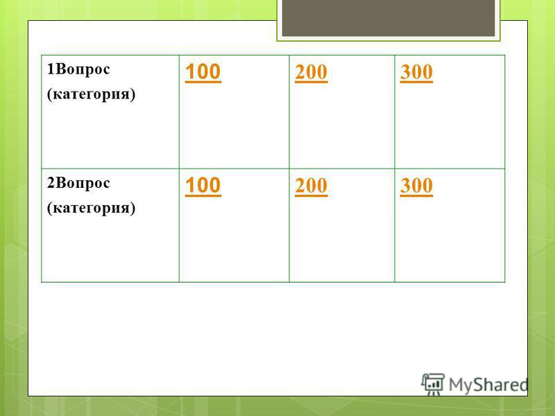 1Вопрос (категория) 100 200300 2Вопрос (категория) 100 200300