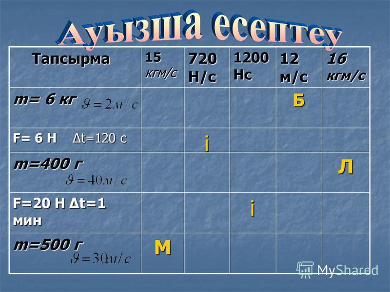 М m=500 г і F=20 Н t=1 мин Л m=400 г і F= 6 H t=120 c Б m= 6 кг 16 кгм/с 12 м/с 1200 Нс 720 Н/с 15 кгм/с Тапсырма Тапсырма