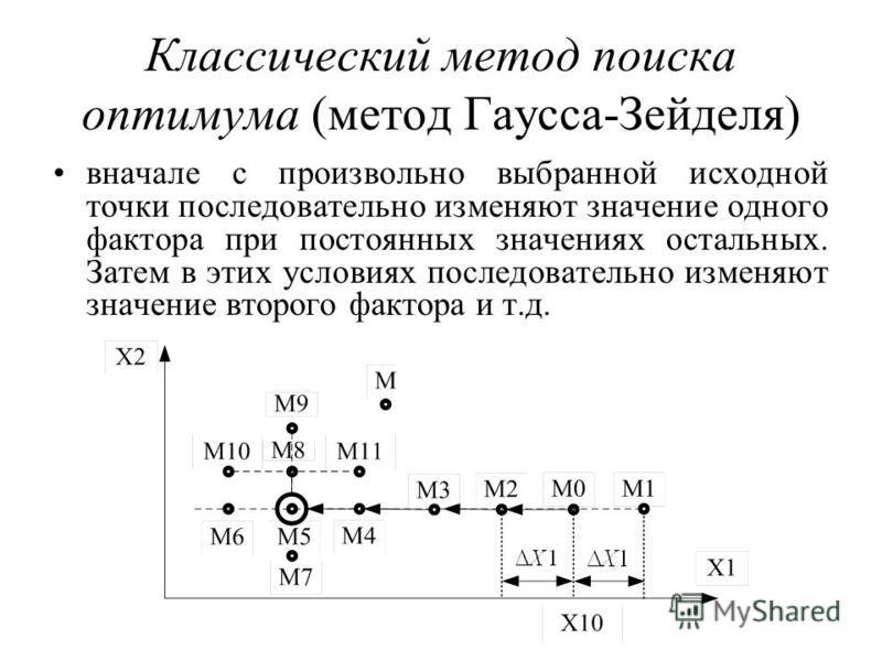 Классический метод поиска оптимума (метод Гаусса-Зейделя) вначале с произвольно выбранной исходной точки последовательно изменяют значение одного фактора при постоянных значениях остальных. Затем в этих условиях последовательно изменяют значение втор