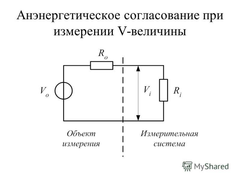 Анэнергетическое согласование при измерении V-величины