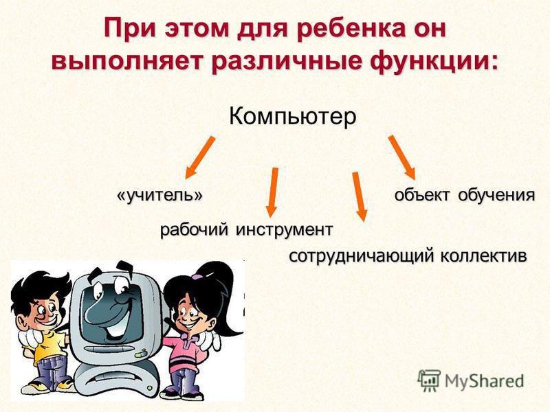 При этом для ребенка он выполняет различные функции: Компьютер сотрудничающий коллектив «учитель» рабочий инструмент объект обучения