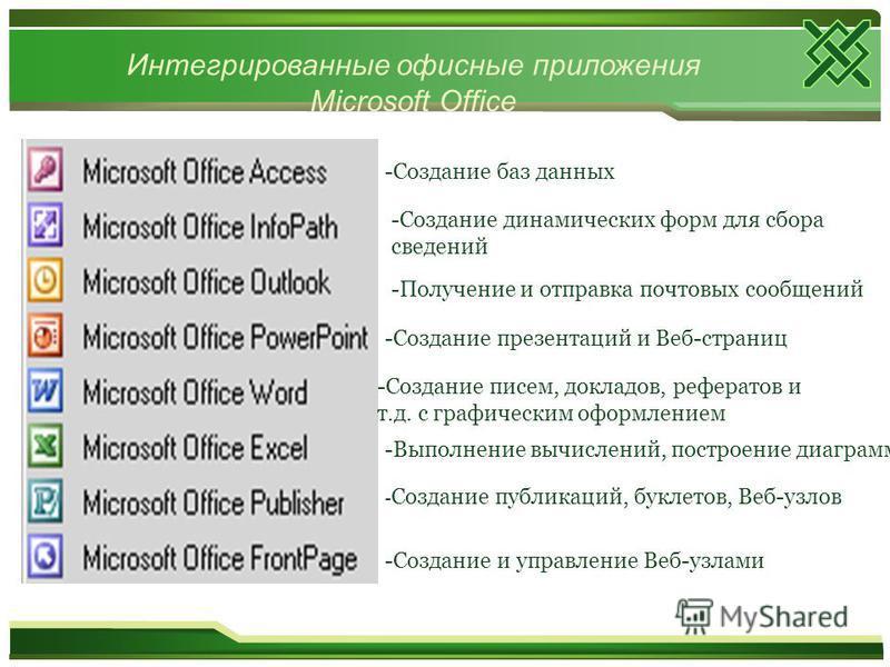 - Создание публикаций, буклетов, Веб-узлов Интегрированные офисные приложения Microsoft Office -Создание баз данных -Создание динамических форм для сбора сведений -Получение и отправка почтовых сообщений -Создание презентаций и Веб-страниц -Создание