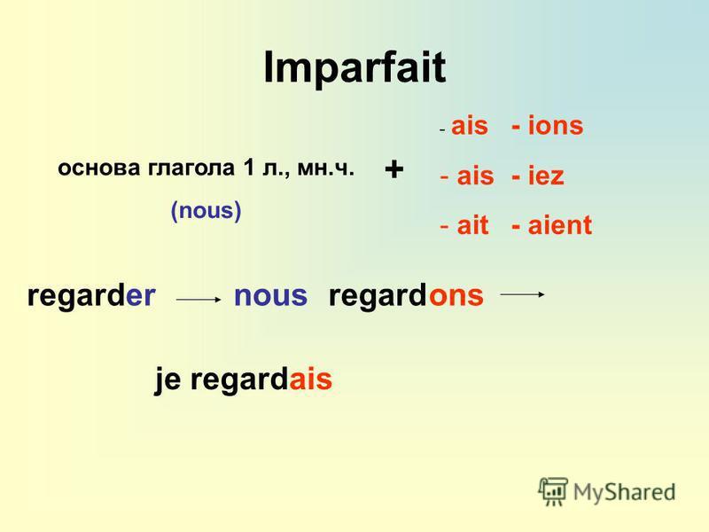 Imparfait основа глагола 1 л., мн.ч. (nous) + - ais- ions - ais- iez - ait- aient regardernousregardons je regard ais