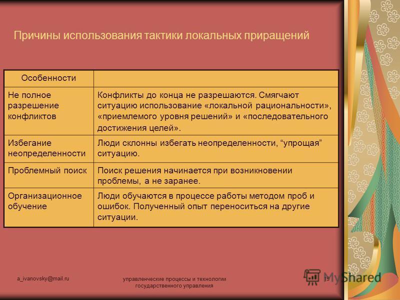 a_ivanovsky@mail.ru управленческие процессы и технологии государственного управления 19 Причины использования тактики локальных приращений Особенности Не полное разрешение конфликтов Конфликты до конца не разрешаются. Смягчают ситуацию использование
