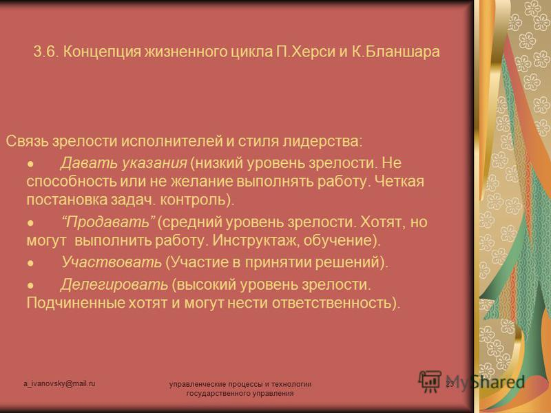 a_ivanovsky@mail.ru управленческие процессы и технологии государственного управления 23 3.6. Концепция жизненного цикла П.Херси и К.Бланшара Связь зрелости исполнителей и стиля лидерства: Давать указания (низкий уровень зрелости. Не способность или н
