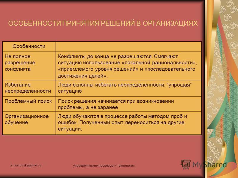 a_ivanovsky@mail.ru управленческие процессы и технологии 21 ОСОБЕННОСТИ ПРИНЯТИЯ РЕШЕНИЙ В ОРГАНИЗАЦИЯХ Особенности Не полное разрешение конфликта Конфликты до конца не разрешаются. Смягчают ситуацию использование «локальной рациональности», «приемле