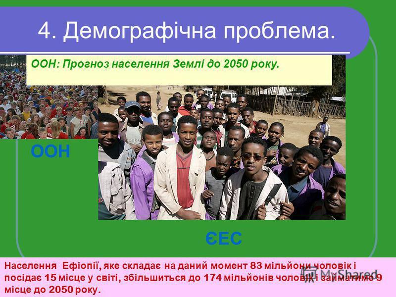 4. Демографічна проблема. ООН ЄЕС Населення Ефіопії, яке складає на даний момент 83 мільйони чоловік і посідає 15 місце у світі, збільшиться до 174 мільйонів чоловік і займатиме 9 місце до 2050 року. ООН: Прогноз населення Землі до 2050 року.