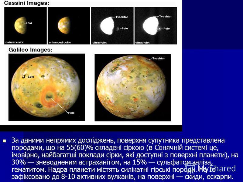 За даними непрямих досліджень, поверхня супутника представлена породами, що на 55(60)% складені сіркою (в Сонячній системі це, імовірно, найбагатші поклади сірки, які доступні з поверхні планети), на 30% зневодненим астраханітом, на 15% сульфатом зал