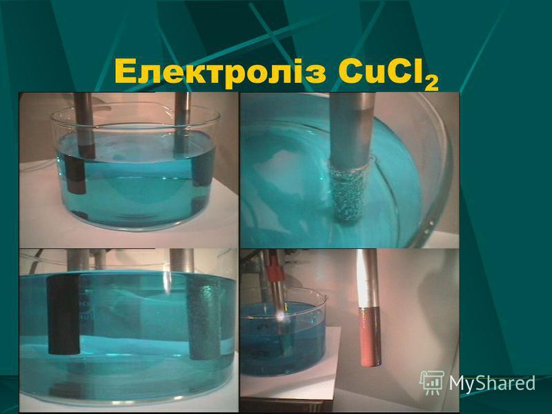 Електроліз CuCl 2