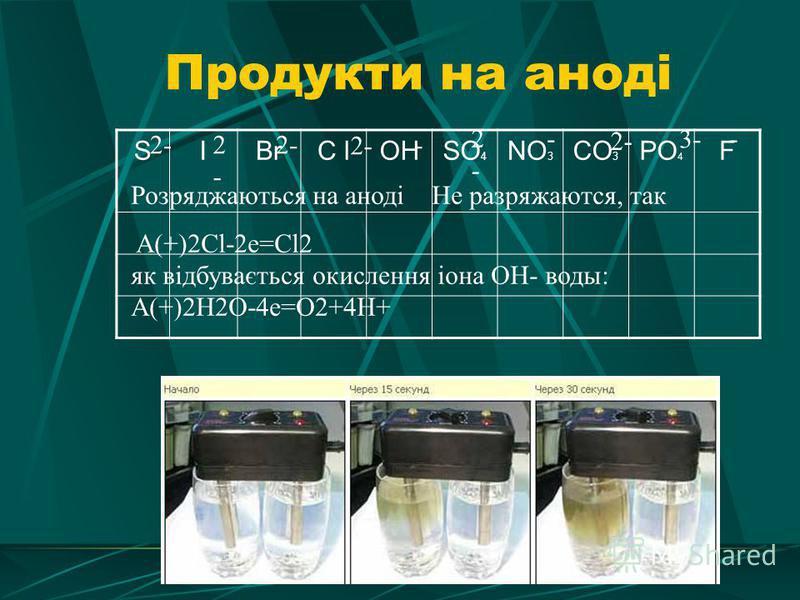 Продукти на аноді SIBrC lOHSO 4 NO 3 CO 3 PO 4 F 2- 2-2- - 2-2- 3- -- Розряджаються на аноді Не разряжаются, так A(+)2Cl-2e=Cl2 як відбувається окислення іона ОН- воды: A(+)2H2O-4e=O2+4H+