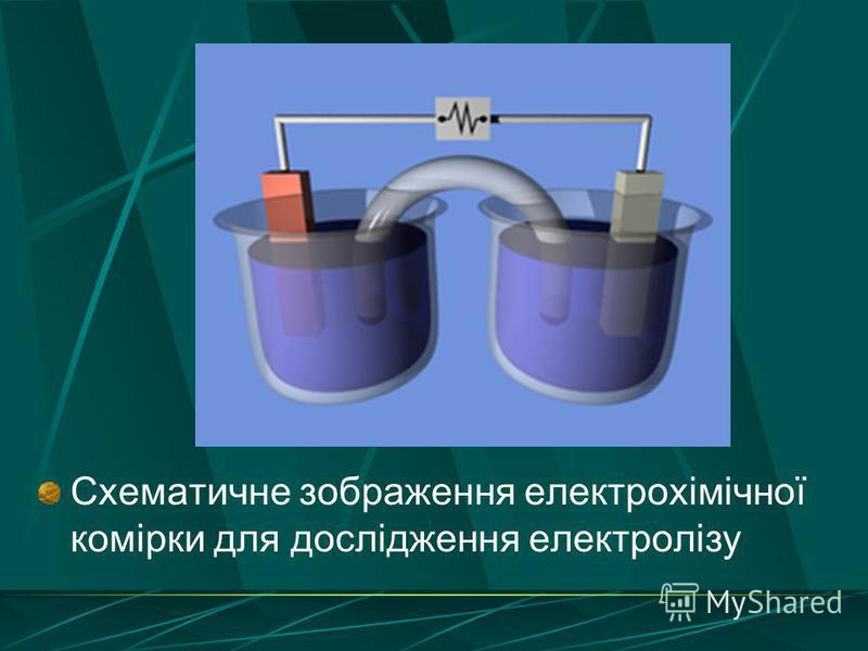 Схематичне зображення електрохімічної комірки для дослідження електролізу