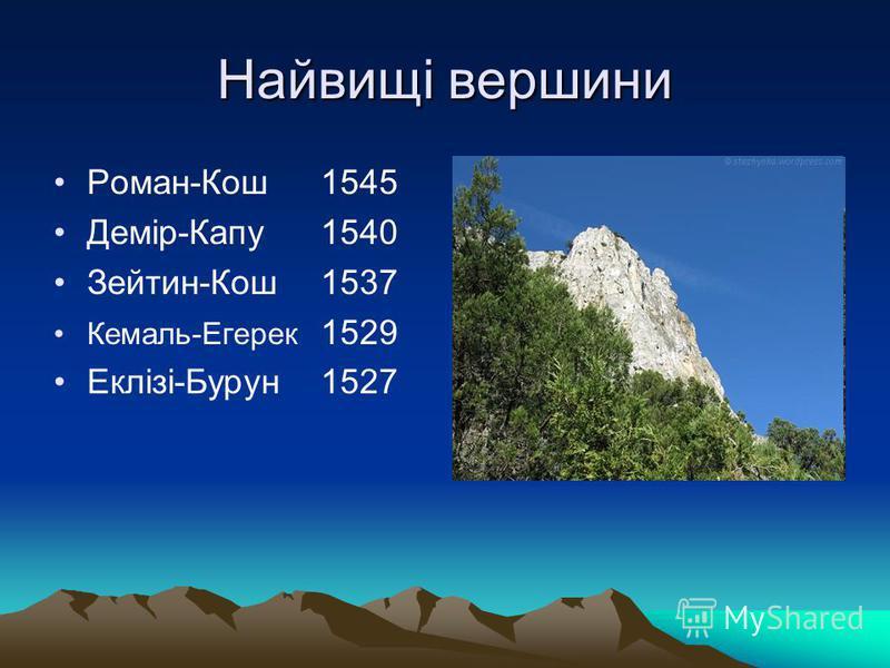 Найвищі вершини Роман-Кош1545 Демір-Капу1540 Зейтин-Кош1537 Кемаль-Егерек 1529 Еклізі-Бурун1527