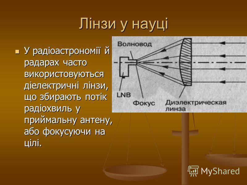 Лінзи у науці У радіоастрономії й радарах часто використовуються діелектричні лінзи, що збирають потік радіохвиль у приймальну антену, або фокусуючи на цілі. У радіоастрономії й радарах часто використовуються діелектричні лінзи, що збирають потік рад