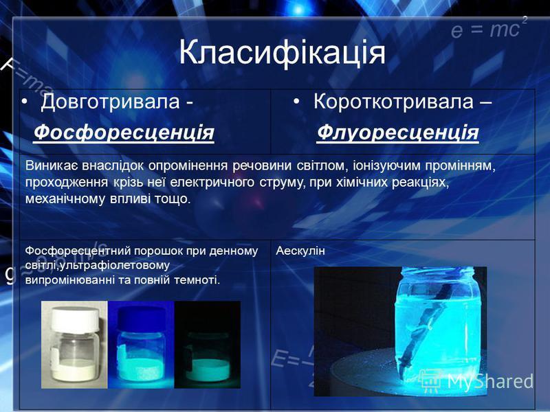 Класифікація Довготривала - Фосфоресценція Короткотривала – Флуоресценція Виникає внаслідок опромінення речовини світлом, іонізуючим промінням, проходження крізь неї електричного струму, при хімічних реакціях, механічному впливі тощо. Фосфоресцентний