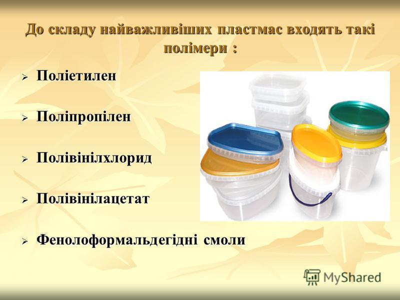 До складу найважливіших пластмас входять такі полімери : Поліетилен Поліетилен Поліпропілен Поліпропілен Полівінілхлорид Полівінілхлорид Полівінілацетат Полівінілацетат Фенолоформальдегідні смоли Фенолоформальдегідні смоли