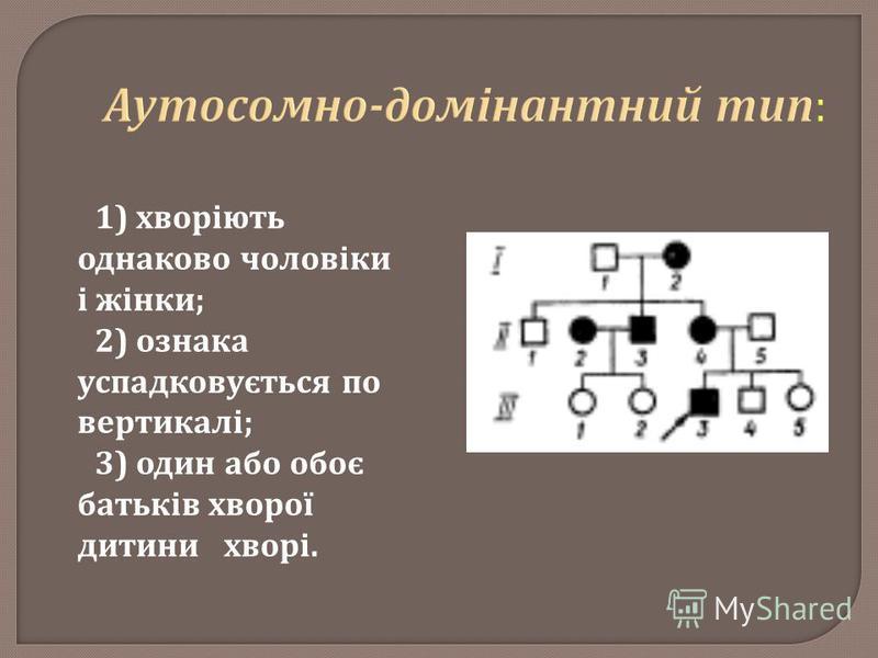 1) хворіють однаково чоловіки і жінки ; 2) ознака успадковується по вертикалі ; 3) один або обоє батьків хворої дитини хворі.