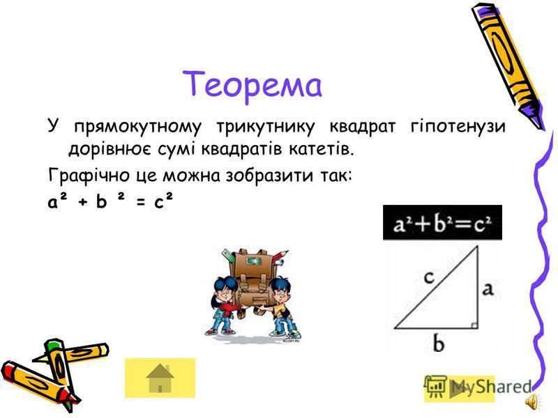 Зміст розділу ІІ Теорема Піфагора Доведемо теорему Теорема Піфагора через площу Це цікаво Теорема Піфагора в давнину Теорема Піфагора у вавілонян Інопланетяни і теорема Піфагора Задачі на теорему Піфагора