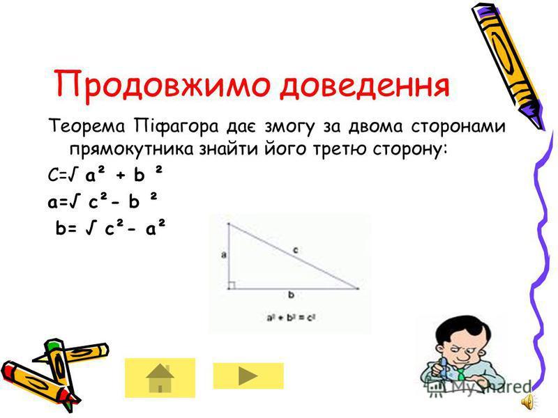 Якщо в прямокутному трикутнику довжини катетів дорівнюють a і b, а довжина гіпотенузи дорівнює c, то теорема Піфагора може бути записана так: а² + b ² = c²