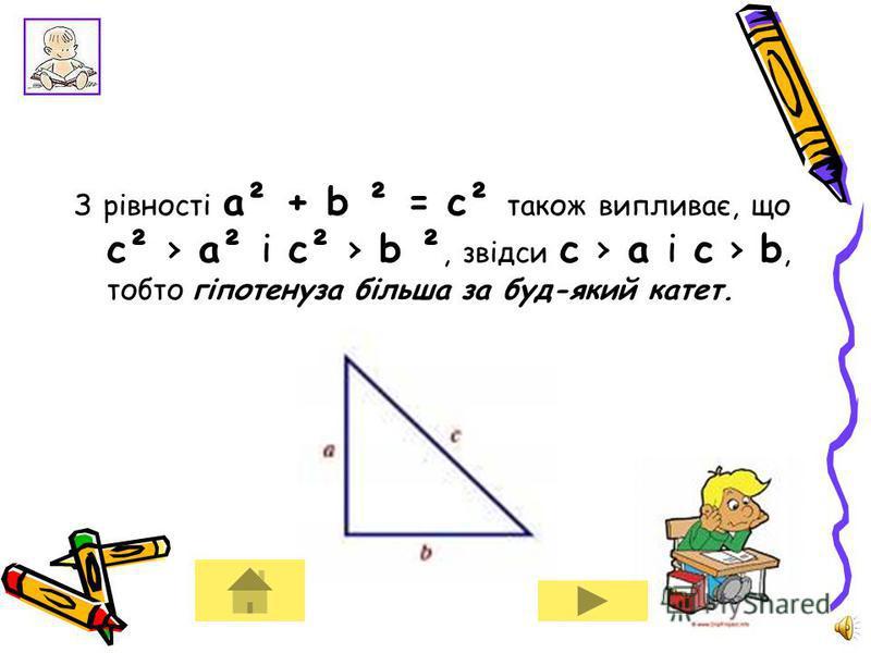 Продовжимо доведення Теорема Піфагора дає змогу за двома сторонами прямокутника знайти його третю сторону: C= а² + b ² a= c²- b ² b= c²- а²