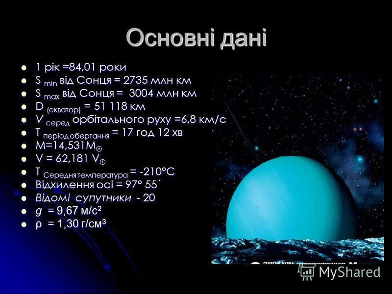 Основні дані 1 рік =84,01 роки 1 рік =84,01 роки S min від Сонця = 2735 млн км S min від Сонця = 2735 млн км S max від Сонця = 3004 млн км S max від Сонця = 3004 млн км D (екватор) = 51 118 км D (екватор) = 51 118 км V серед орбітального руху =6,8 км
