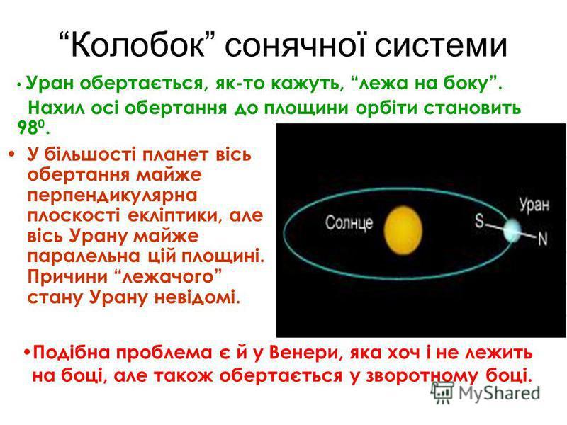 Колобок сонячної системи У більшості планет вісь обертання майже перпендикулярна плоскості екліптики, але вісь Урану майже паралельна цій площині. Причини лежачого стану Урану невідомі. Уран обертається, як-то кажуть, лежа на боку. Нахил осі обертанн
